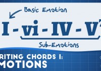 how to create emotions with chords